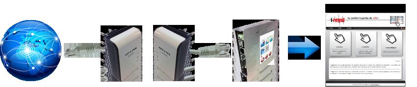 i-regul-internet-plc